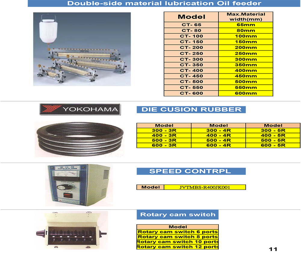 12 Applied Metal Technology Catalog min