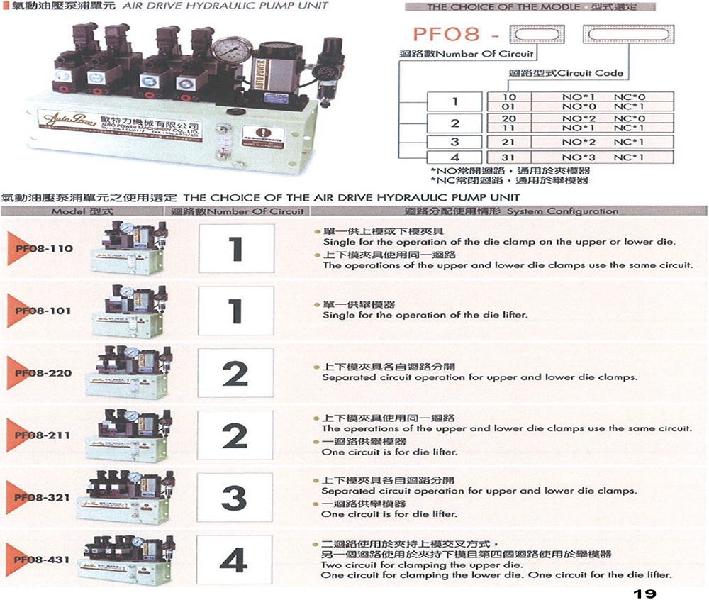 20 Applied Metal Technology Catalog min