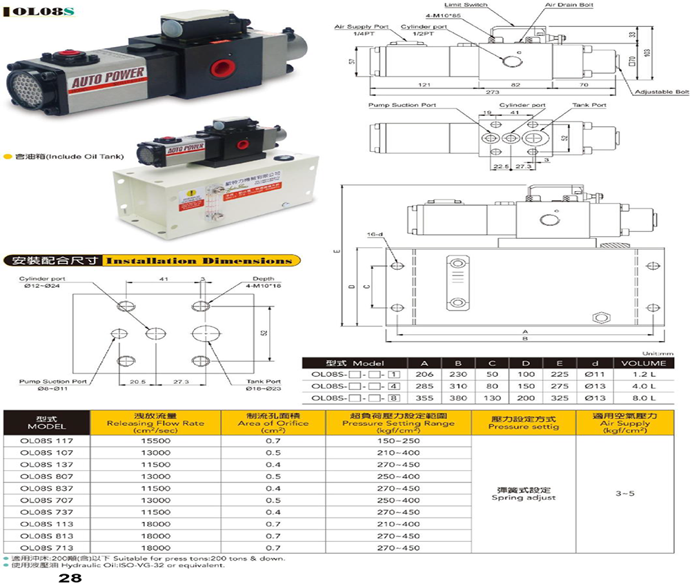 29 Applied Metal Technology Catalog min
