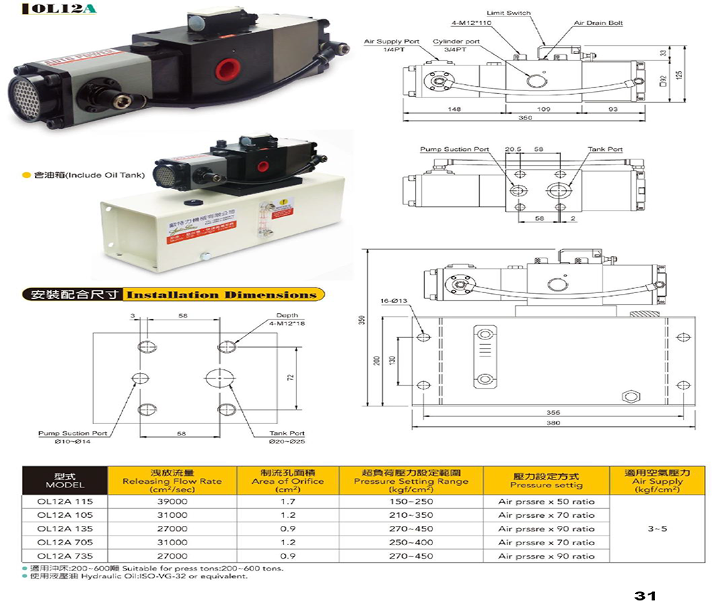 32 Applied Metal Technology Catalog min