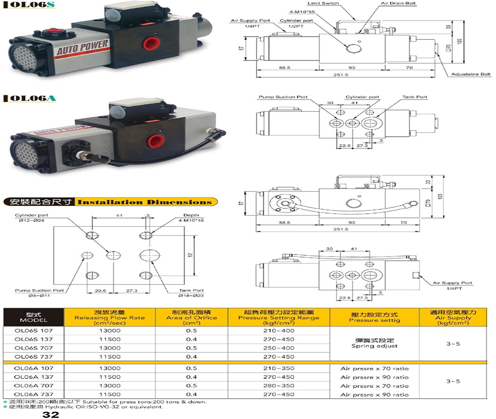 33 Applied Metal Technology Catalog min