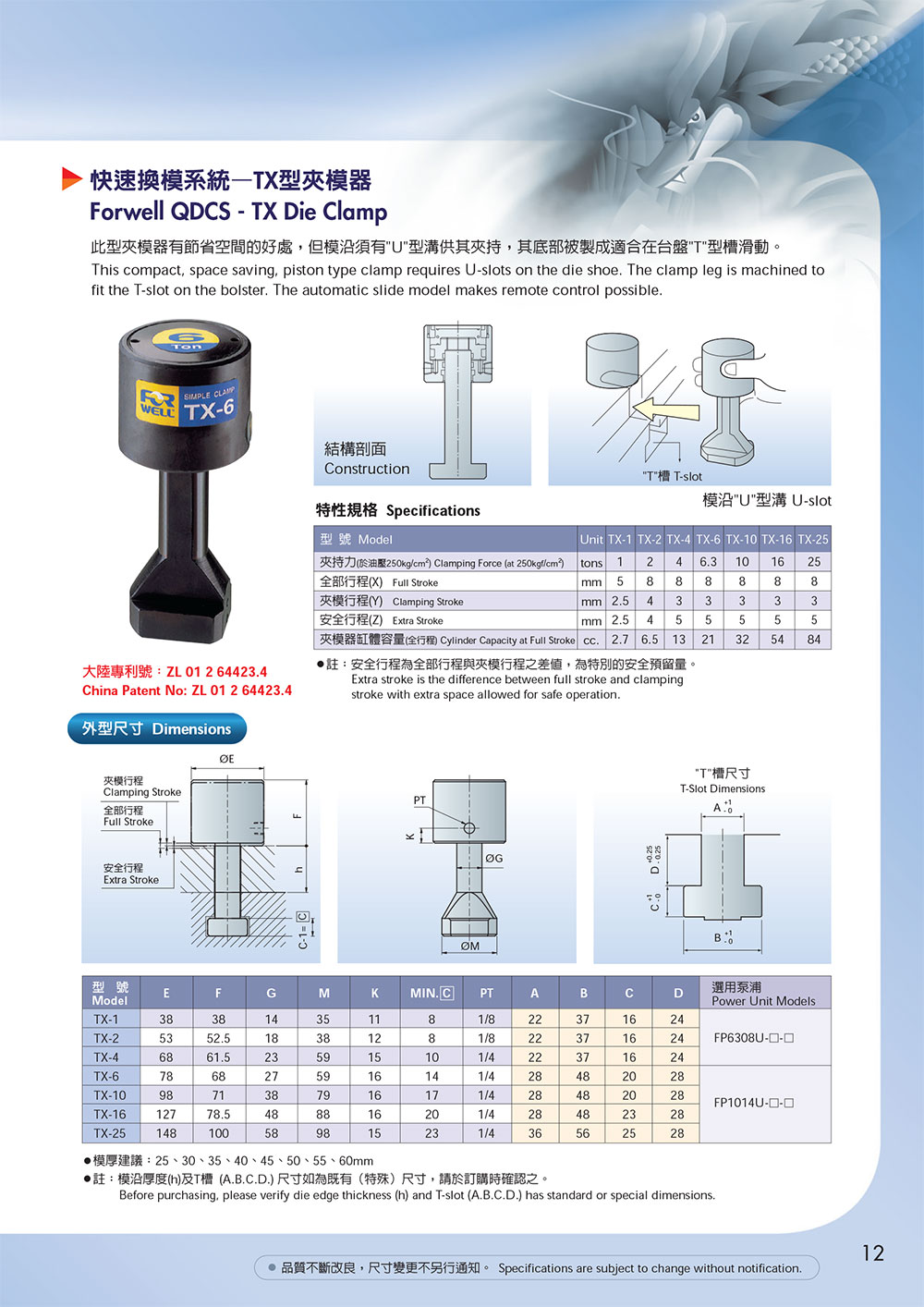 13 forwell catalog