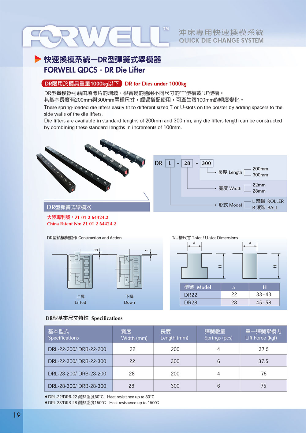 20 forwell catalog