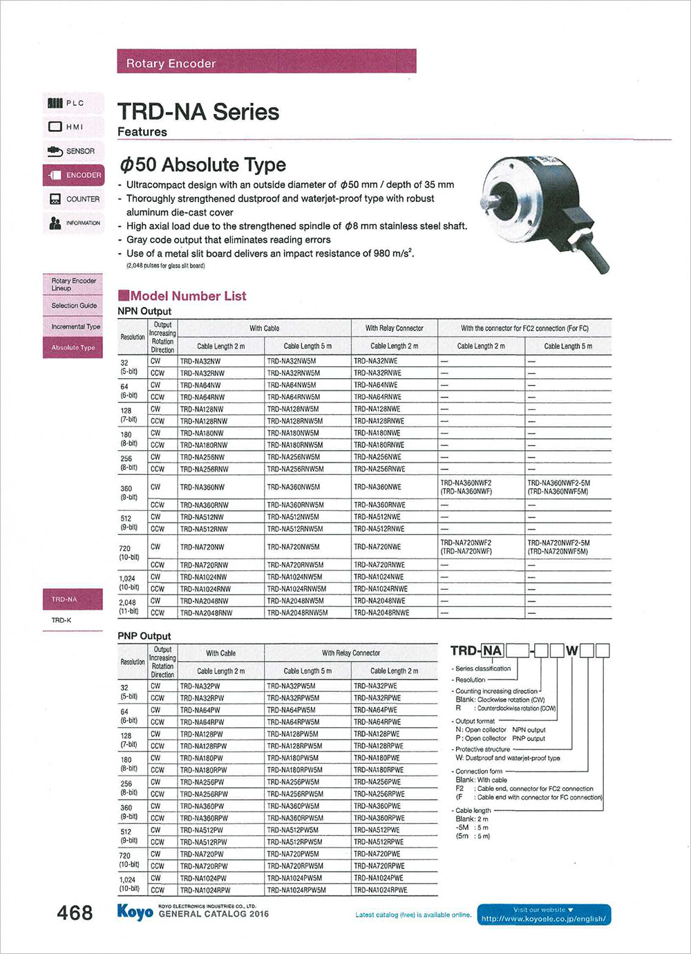 koyo encoder catalog 468